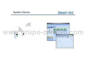 SOFTWARE SMART-VUE